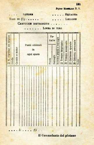29. Istruzione sulle armi e sul tiro per la fanteria, 1909 [Archivio privato Egisto Fiori]