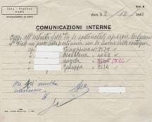 Archivio di Stato di Rieti, Archivio della Snia di Rieti, Comunicazioni interne, 2 dicembre 1942