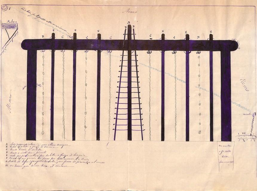 Archivio di Stato di Rieti, Disegno di attrezzo per la ginnastica disegnato dal prof. Taramasio