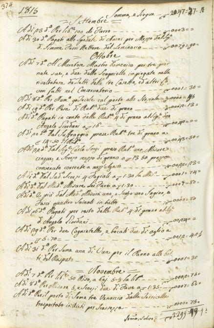 Archivio di Stato di Rieti, Archivio storico comunale Rieti, Istituti riuniti di ricovero, Amministrazione orfanotrofio femminile, vol. 4, c. 374.