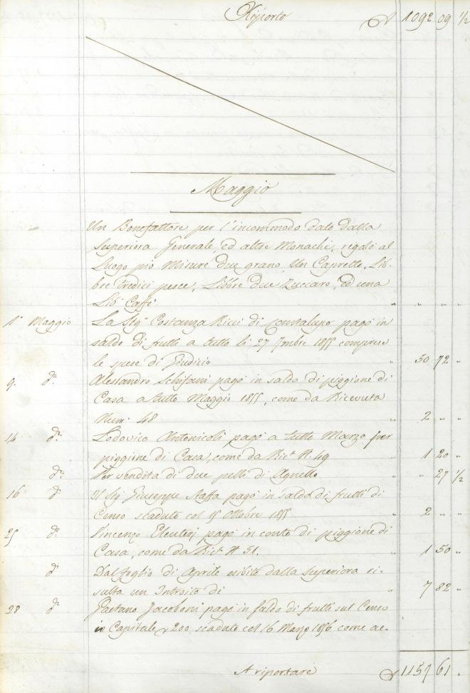 Archivio di Stato di Rieti, Archivio storico comunale Rieti, Istituti riuniti di ricovero, Amministrazione orfanotrofio femminile, vol. 5, maggio 1855.