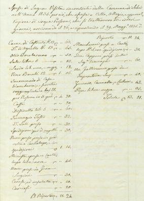 Archivio di Stato di Rieti, Delegazione Apostolica, b. 1007.