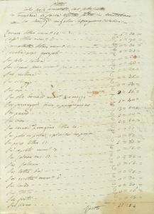 Archivio di Stato di Rieti, Delegazione Apostolica, b. 1008.