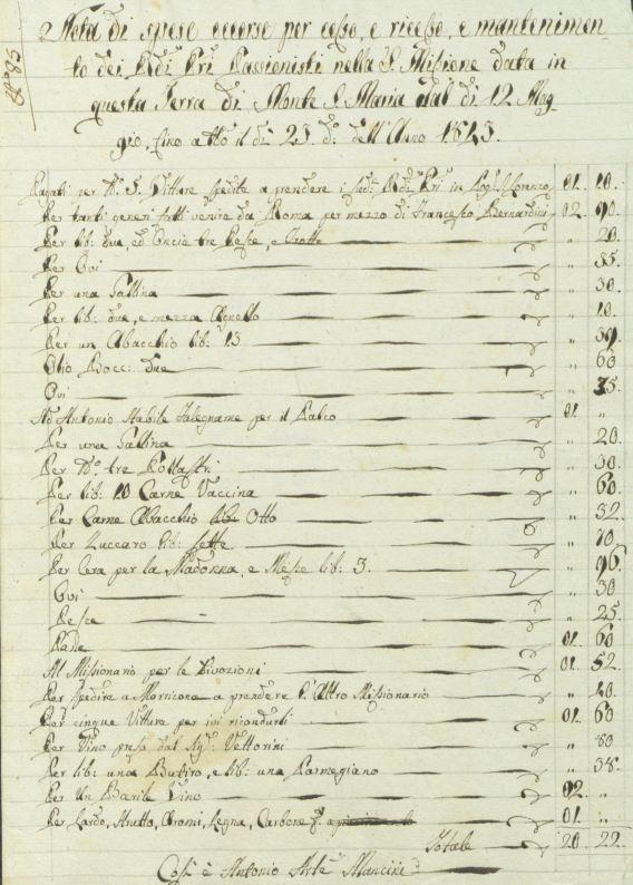 Archivio di Stato di Rieti, Delegazione Apostolica, b.1009.